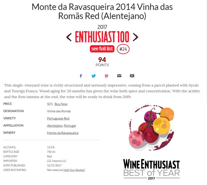 Monte da Ravasqueira 2014 Vinha das Romãs Red (Alentejo)