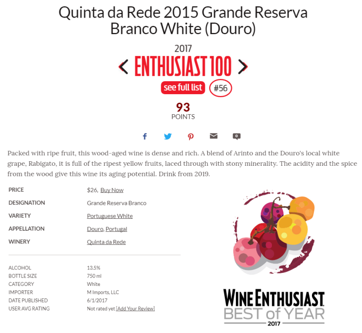 Quinta da Rede 2015 Grande Reserva Branco White (Douro)